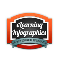 elearninginfographics